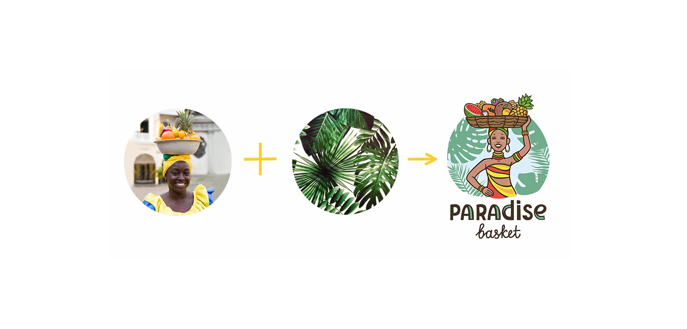Логотип «Paradise basket»
