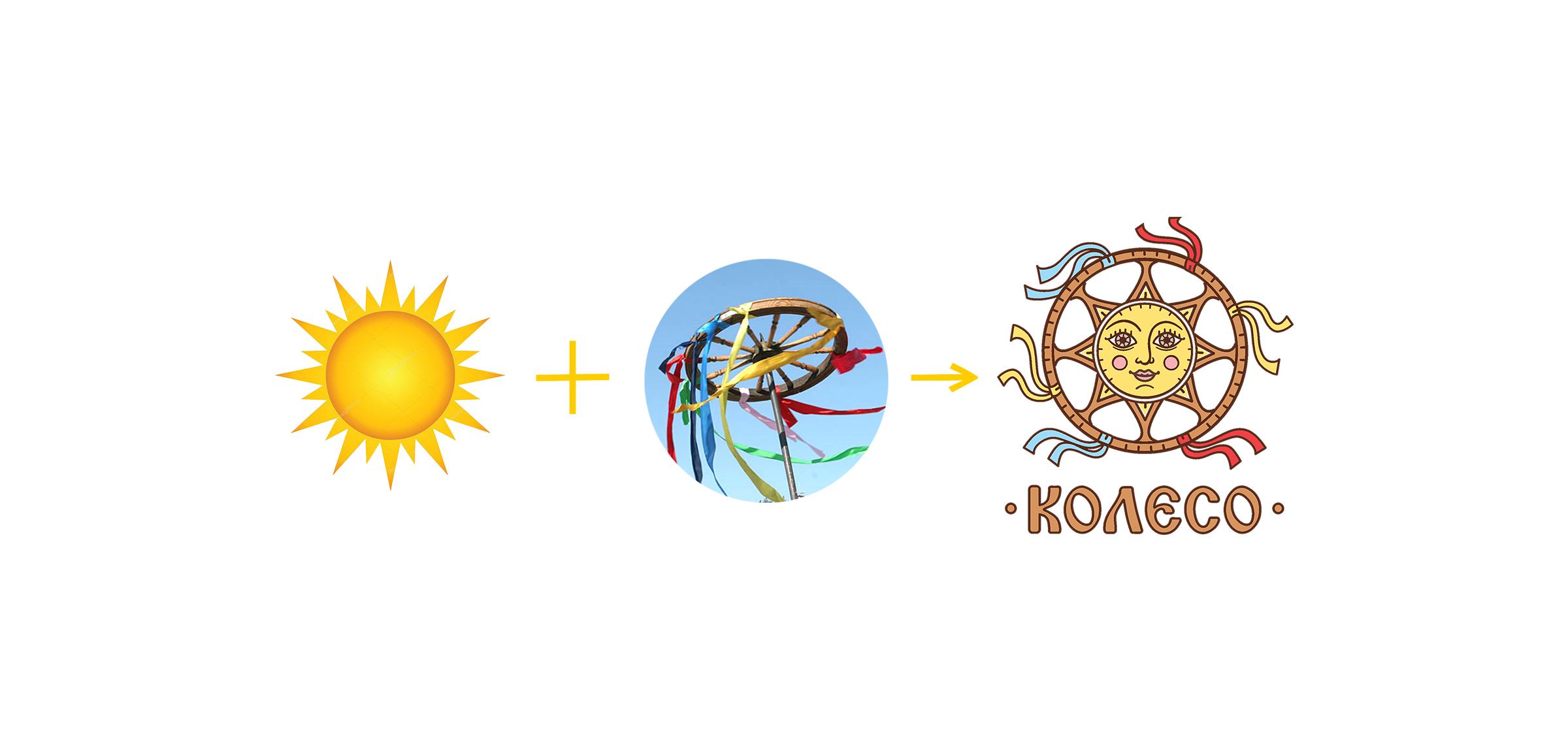 "Разработка логотипа ""Колесо"""